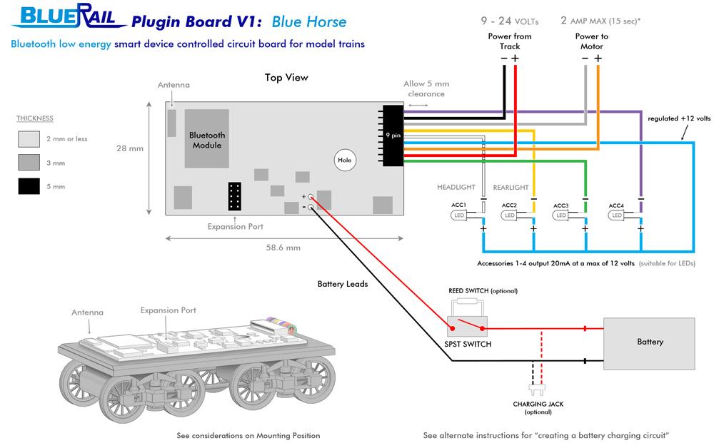 Decoders von BlueRail Trains, Quelle: BlueRail Trains